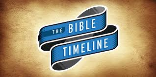 Bible Timeline Wall Chart The Bible Timeline News Amazing Facts