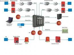 fire alarm control panel circuit diagram wiring diagram of fire Fire Alarm Addressable System Wiring Diagram fire alarm control panel circuit diagram gst addressable smoke detector wiring diagram fire alarm addressable system wiring diagram