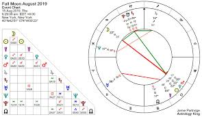 Krschannel Birth Chart Full Moon August 2019 Star Crossed Lovers Astrology King