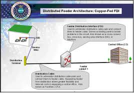 jackson bass wiring diagram schematics and wiring diagrams jackson guitar wiring diagram diagrams and schematics