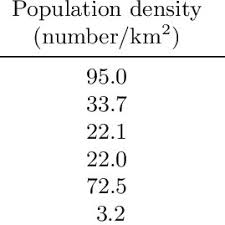 PDF) River Bank Erosion Induced Human Displacement and Its Consequences