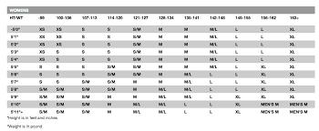 Tyr Womens Wetsuit Size Chart Womens Hurricane Category 1 Fullsleeve Triathlon Wetsuit