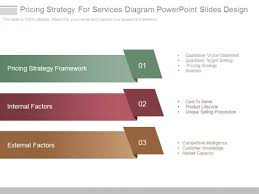 Pricing Templates For Services Pricing Strategy For Services Diagram Powerpoint Slides
