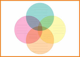 four circle venn diagram 4 circle venn diagram teller resume sample