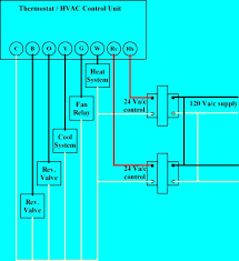 3 wire thermostat wiring diagram wiring diagram honeywell thermostat wiring diagram wires image
