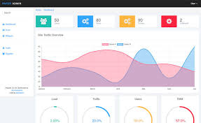Paperadmin Free Bootstrap Angular Js 4 Admin Dashboard Template
