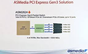asmedia will produce pci express switches wiring diagram for asm2824 source anandtech