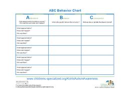 Abc Chart Behaviour Template Pisepablem Org