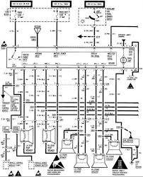 1991 chevy s10 blazer radio wiring diagram wiring diagram and hernes wiring harness diagram for 1995 chevy s10 the
