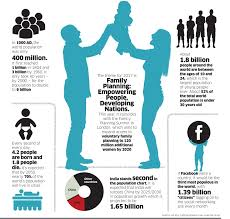 World Population Day July 11 Myreality In Real Estate