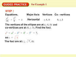 guided practice for example 1 step 2 equations major axis vertices