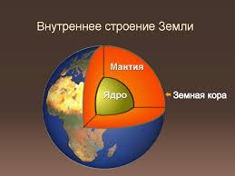 Урок географии по теме Строение Земли и методы его изучения  Назад