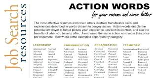 Action Words For Cover Letter – Resume Pro