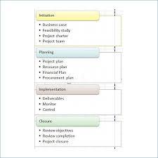 Powerpoint Agile Release Plan Template A Work | Medicreferat.com