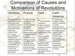 image result for causes of the american revolution celestial  image result for causes of the american revolution celestial teaching learning american revolution