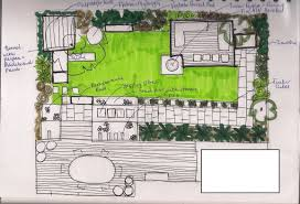 Small Picture Garden Design Drawing Simple Garden Design Online With Price Best