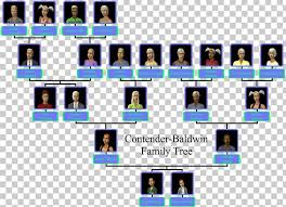 Genealogy Spreadsheet Template Family Tree Template Genealogy Microsoft Excel Png Clipart