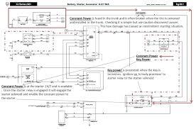 saab 9 3 wiring diagram schematic diagrams saab 93 wiring diagram download at Saab 93 Wiring Diagram Download