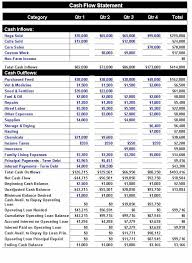 Template For Statement Of Cash Flows Sample Statement Of Cash Flow 10 Documents In Pdf Word