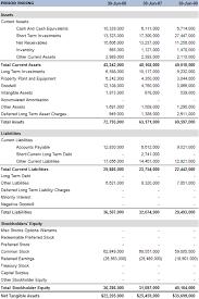 basic balance sheet sheet basics