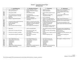 Compare Contrast Essay Rubric Compare And Contrast Essay Rubric 3rd Grade Mistyhamel