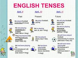 tenses english verb tense review ppt video online download