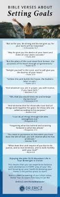 35 Bible Verses For Setting Goals In Your Life