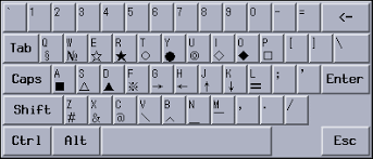 Symbols On Keyboard Special Symbols Lookup Keyboard Simplified Chinese Solaris
