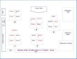 Classroom Group Seating Chart Template Seating Chart Template Groups Of 4 Example 2757