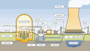 Engineering Photos Videos And Articels Engineering Search Engine