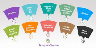 themes create create professional themes and templates with templatetoaster