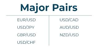 What currencies are traded in the forex market? - Quora