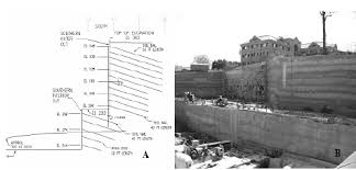 a design dels of soil nail wall section view from e