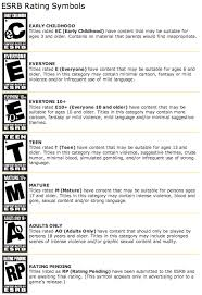 Video Game Rating System Cucati81s Soup