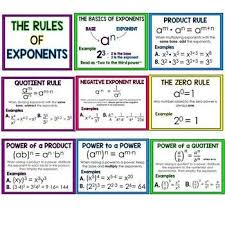 Laws Or Rules Of Exponents Math Posters And Student Note