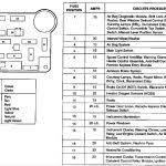 fuse box diagram ford windstar 1998 fuse diy wiring diagrams 2002 Ford Windstar Fuse Box Diagram fuse box diagram ford windstar 1998 ford wiring diagram instructions intended for 1998 ford 2002 ford windstar fuse box location