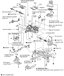 Repair guides manual transaxle transaxle assembly