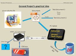 essay about gifts quantitative research