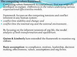 intros to essays esl personal essay proofreading websites online sample essay on change