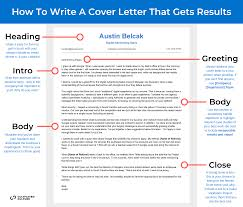 Do You Need An Address On A Cover Letter How To Write A Job Winning Cover Letter 5 Free Templates