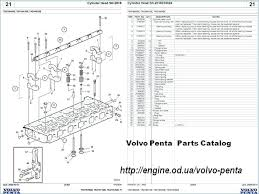 volvo 850 stereo wiring wiring diagram volvo 850 speaker wiring wiring diagram repair guides