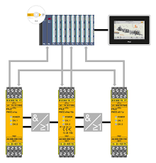 safety relay pnozelog pilz in how do safety relays work at Pilz Safety Relay Wiring Diagram