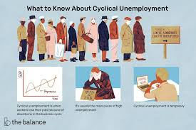Cyclical Unemployment Definition Causes Effects
