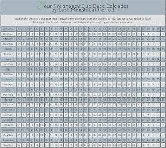 Pregnacy Clander Pregnancy Due Date Calendar Baby Due Date By Conception Date