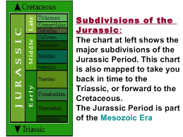 Era And Period Chart Triassic Jurassic Periods