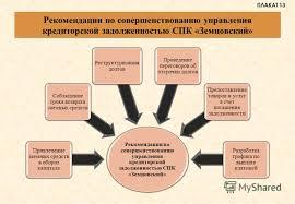 Презентация на тему Дипломная работа на тему Анализ дебиторской  14 Рекомендации по совершенствованию управления кредиторской задолженностью СПК