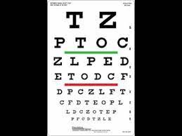 how to legally p vision test you