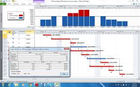 Download Gantt Chart Resource Overload And The Gantt Chart With Resource Available