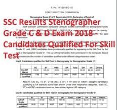 Ssc Results Stenographer Grade C D Exam 2018 Candidates