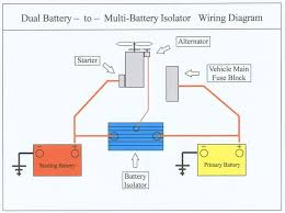 wiring diagram for dual batteries the hull truth boating and okay here are a few hope this helps all from a major search engine